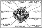 MAGION 1 – Schématický nákres a popis jednotlivých částí družice