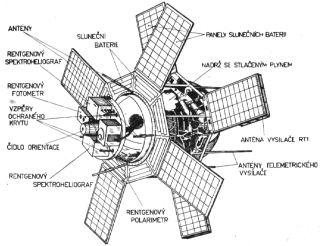 Družice Interkosmos 1 s popisem jednotlivých částí a přístrojového vybavení