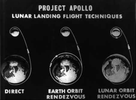 Pôvodné tri zvažované spôsoby letu: priamy let, stretnutie na obežnej dráhe Zeme (EOR), stretnutie na obežnej dráhe Mesiaca (LOR)