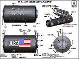 Schéma U.S. laboratorního modulu Destiny