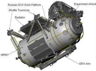 Schéma modulu Rassvet/MRM-1