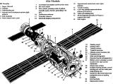 Průřez stanicí s připojenou lodí Sojuz TM