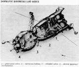 Dopravní kosmická loď Sojuz