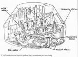 V záchranné kabině Apollo bychom byli namačkáni jako sardinky