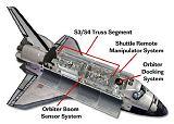 Konfigurace nákladového prostoru STS-117