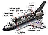 Konfigurace nákladového prostoru STS-118
