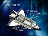 Konfigurace nákladového prostoru raketoplánu Discovery STS-120 (říjen 2007)