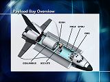 Konfigurace nákladového prostoru raketoplánu Atlantis STS-120