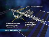 Konfigurace stanice ISS po letu STS-123