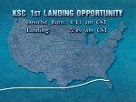 Profil přistání STS-80