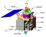 Schéma sondy Chandrayaan-1