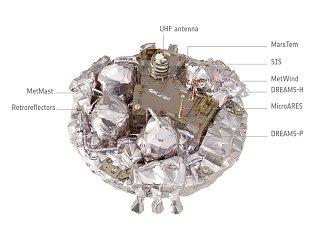 Přístroje na modulu Schiaparelli (Credit: ESA/ATG medialab)