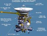 Schéma sondy Cassini/Huygens