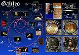 Mise sondy Galileo až do 29. oběhu kolem Jupiteru