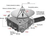 Schéma sondy New Horizons shora
